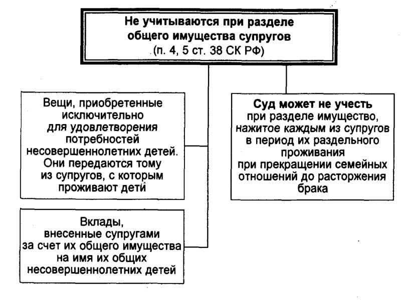 Ст 19 закона о льготах участникам чернобыльской