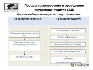 Регионы россии участвующие в программе по переселению 2019 из украины