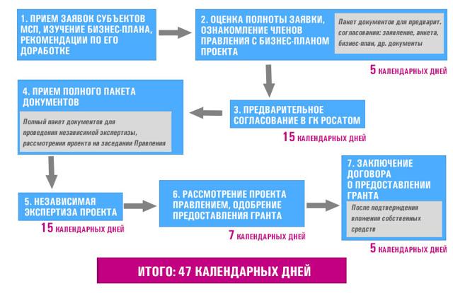 Пристав первомайского района кузнецов