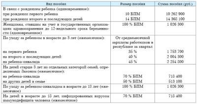 Спб гражданский 84 отдел опеки и попечительства