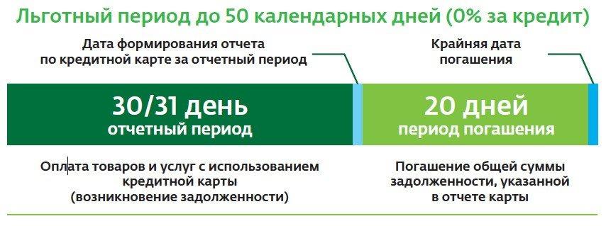 Форма договор найма жилого помещения