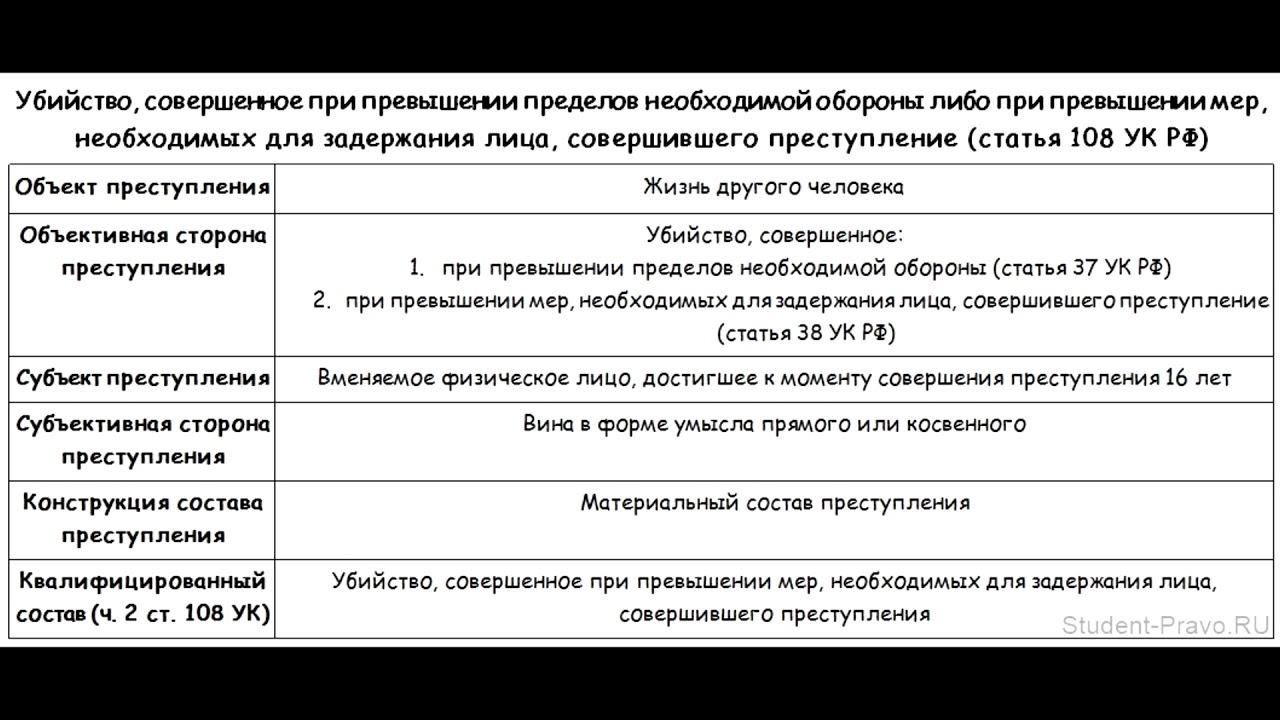 Разница между кассацией и надзором в гражданском процессе
