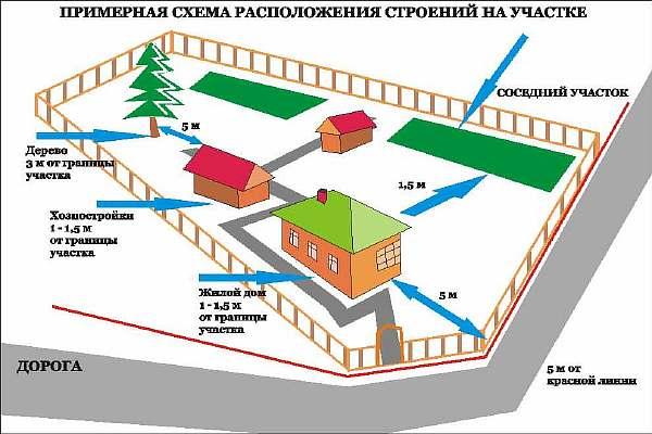 Наследственное право по законам россии нанедвижемое имущество