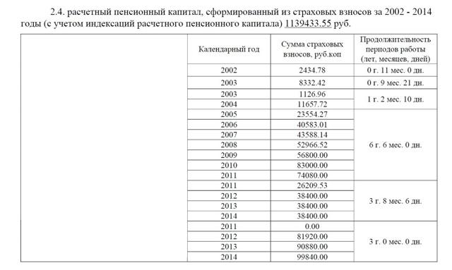 Выплаты Проживающим В Чернобыльской Зоне В 2019 Году