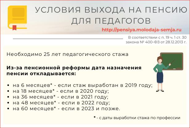 Заключение контракта по 223 фз в 2017 году