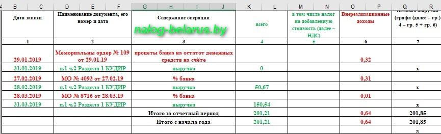 Адрес трудовой инспекции на пушкинской