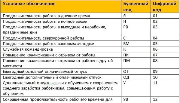 Договор с ук на обслуживание образец