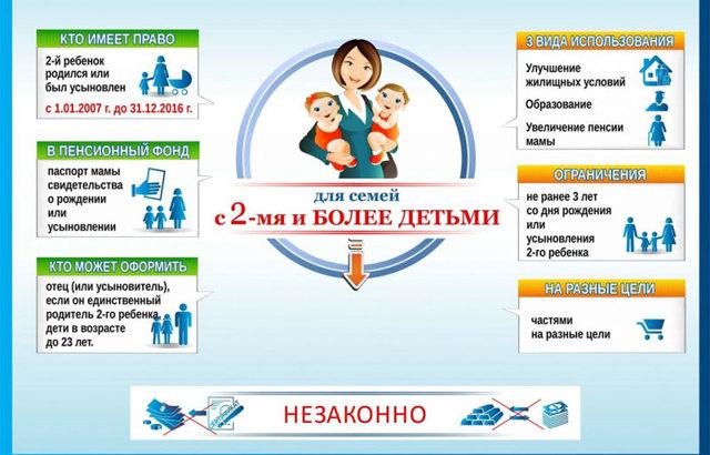 Федеральный закон о детских садах 2019
