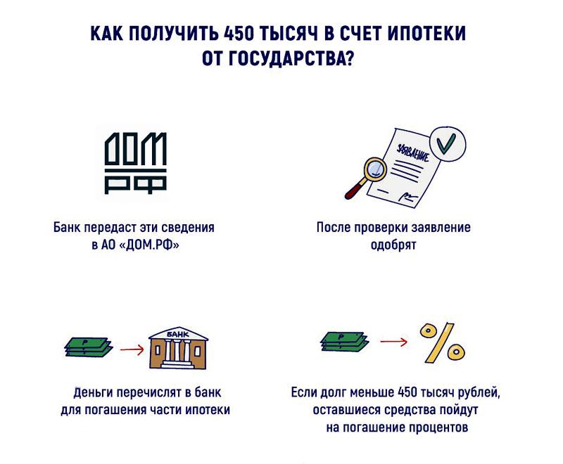 Льготы на транспортный налог для многодетных семей в 2017 году москве