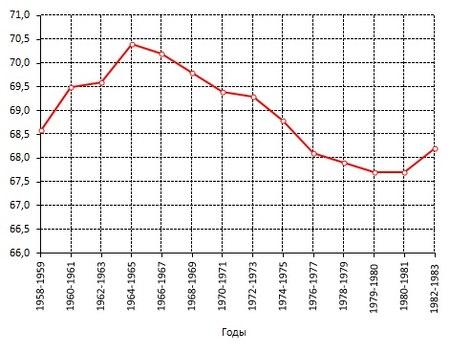 Отчет статистики 2 наука краткая кто ее должен вести
