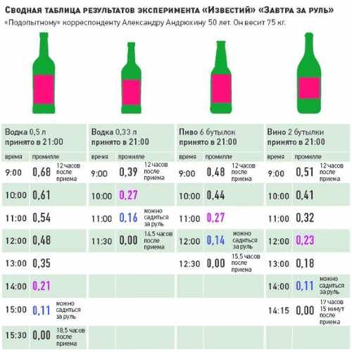 Региональный капитал на третьего ребенка в 2019 году пермский край