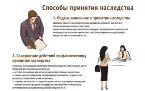 Проверить Паспорт Рф На Действительность По Номеру И Серии Уфмс