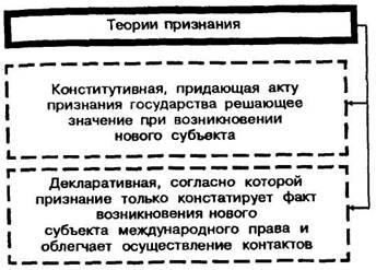 Образец договора купли продажи по доверенности от продавца