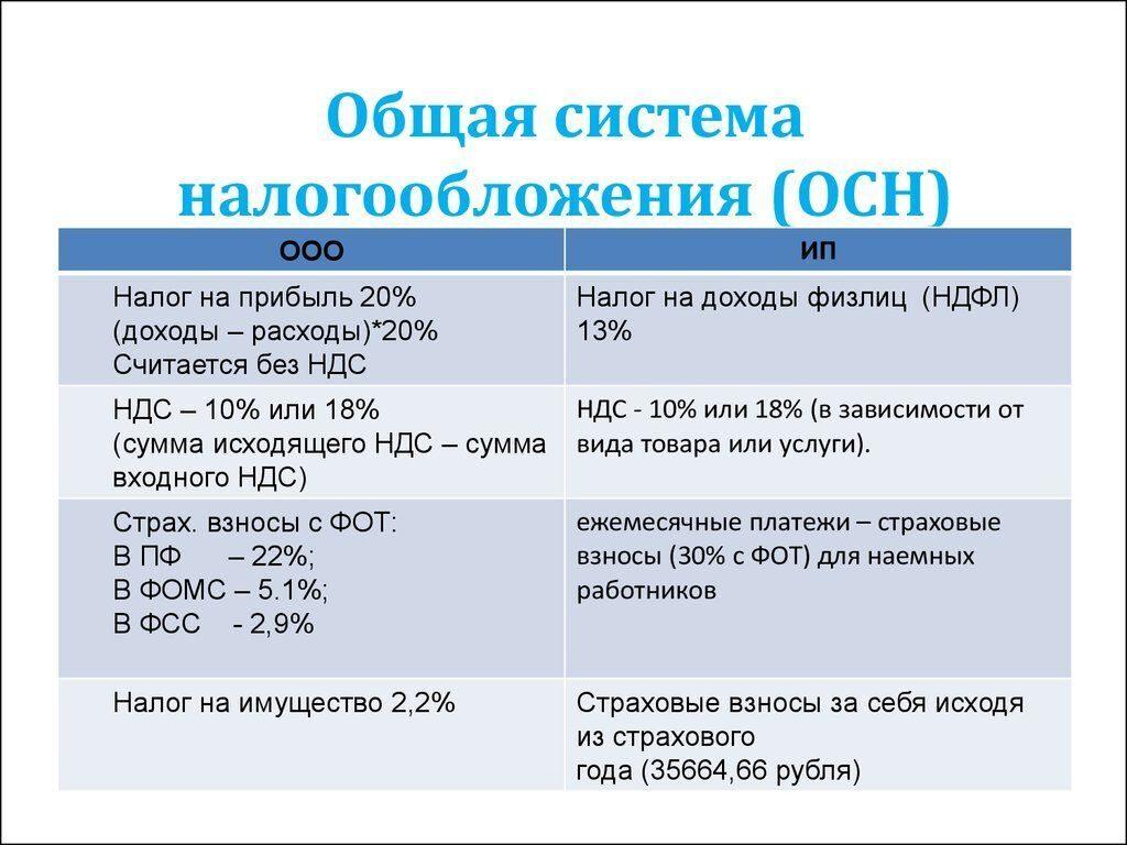 Документы на вывоз ребенка за границу с мамой в украину