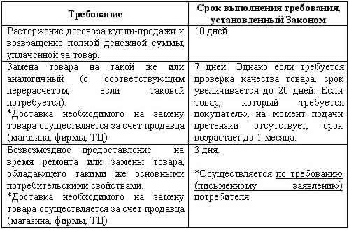 Конституция рсфср 1918
