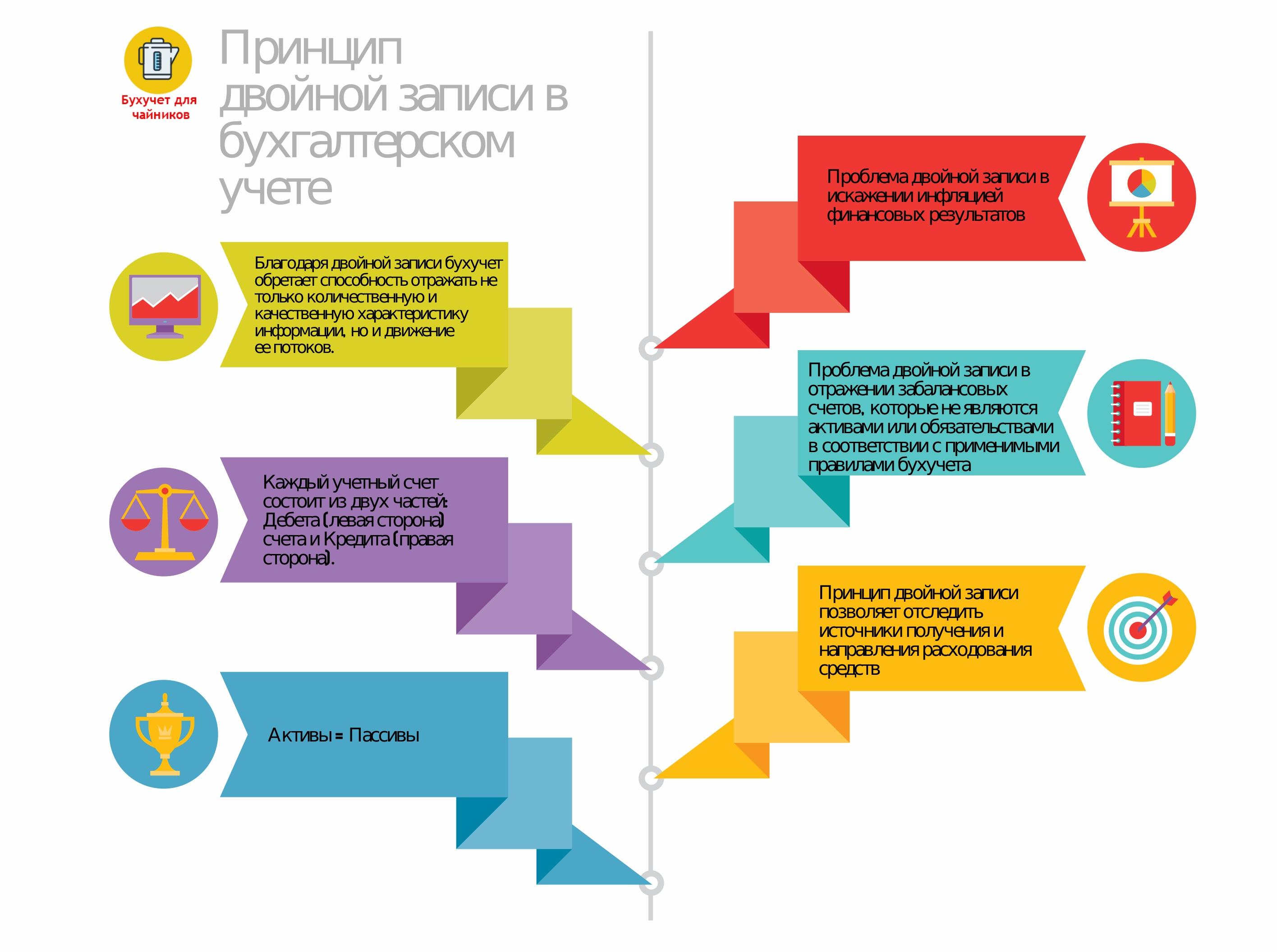 Норма кубов воды на человека в беларуси 2019