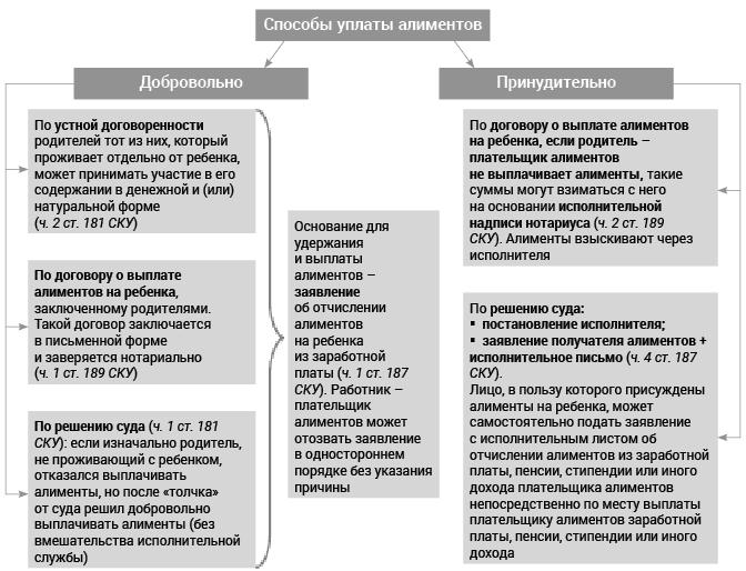 Документы для разрешения на травматическое оружие 2018