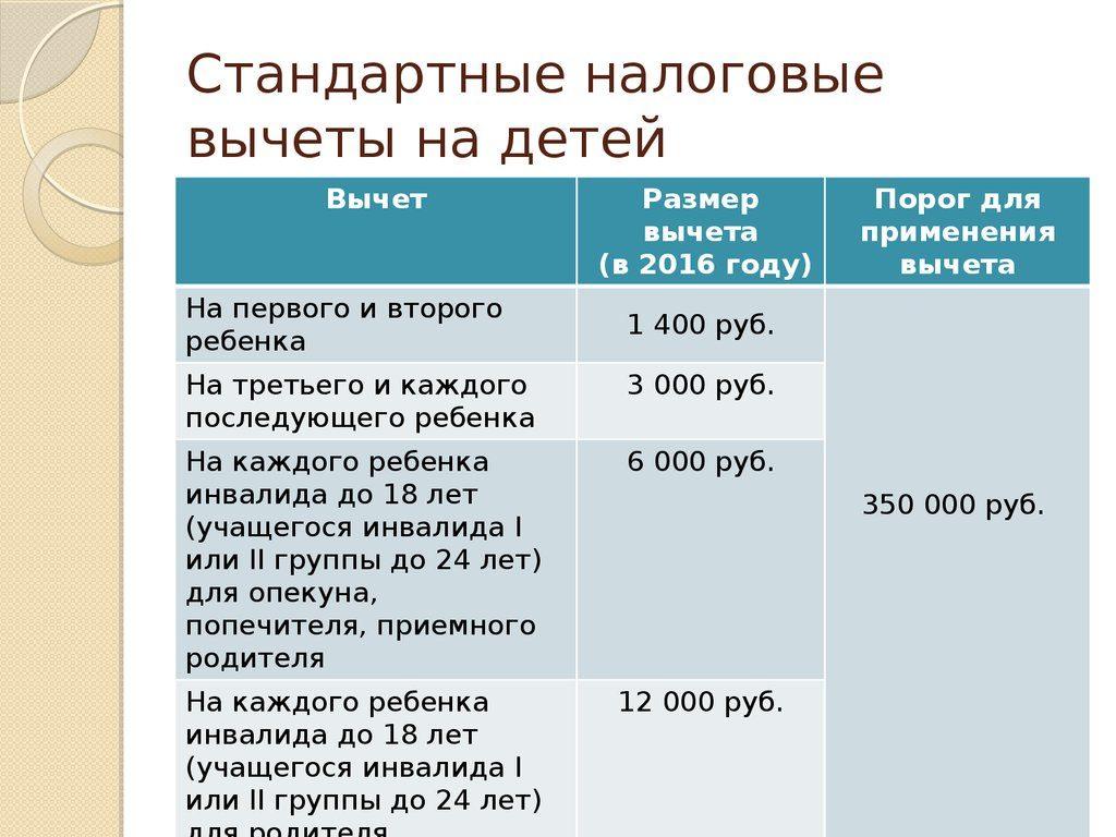 Ук Рф 2019 Году