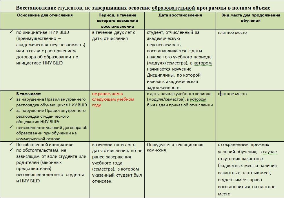 Перечень медицинских учреждений по дмс согаз