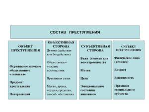 Сколько стоит регистрация для украинцев на 3 месяца