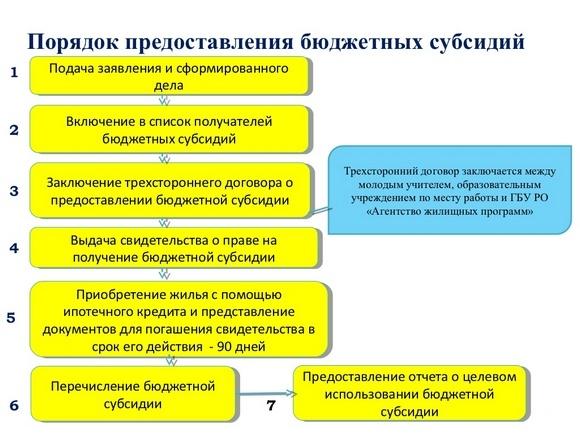 Список обязательных нормативных документов в строительстве 2019
