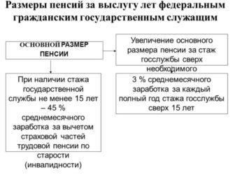 Кто Обслуживает Коллективную Телевизионную Антенну По Адресу Ульяновск