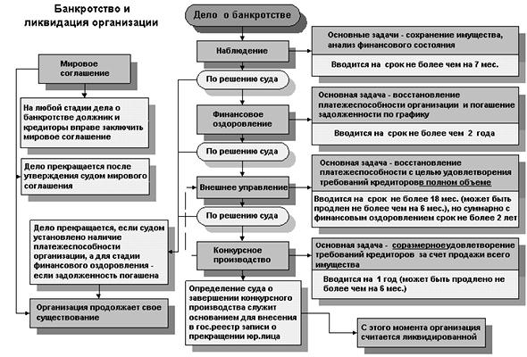 Норма Площади По Субсидии Молодая Семья В Краснодаре 2019