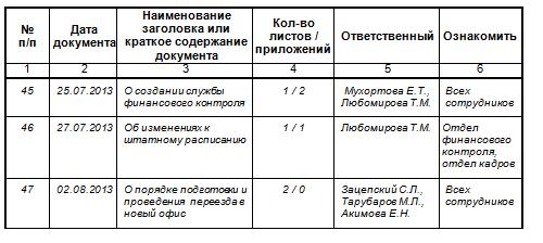 Налог на дачи в россии 2019 год