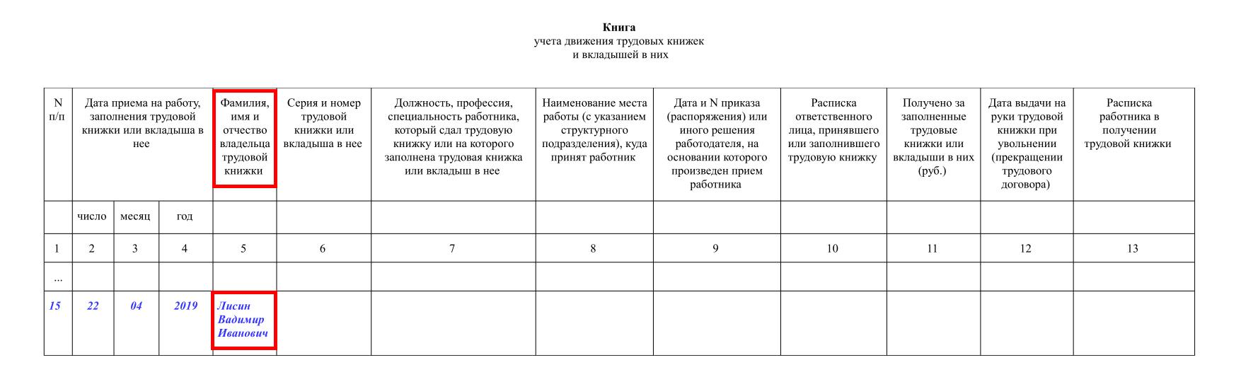 Кто Должен Ставить Счетчики В Городе Астрахани Для Пенсионеров