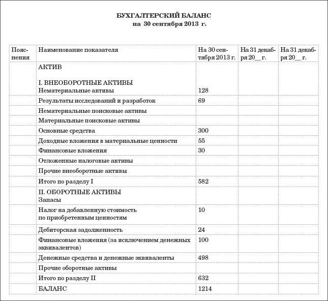 Российские программы переселения