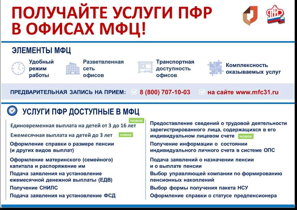 Код территориального органа росстата как узнать по регистрационному номеру
