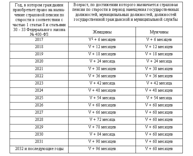 Сколько платят за плазму крови 2018 краснодар