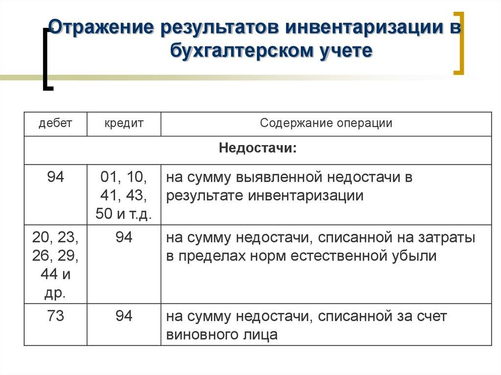 Третий Ребенок В Семье Выплаты 2019 Россия Спб