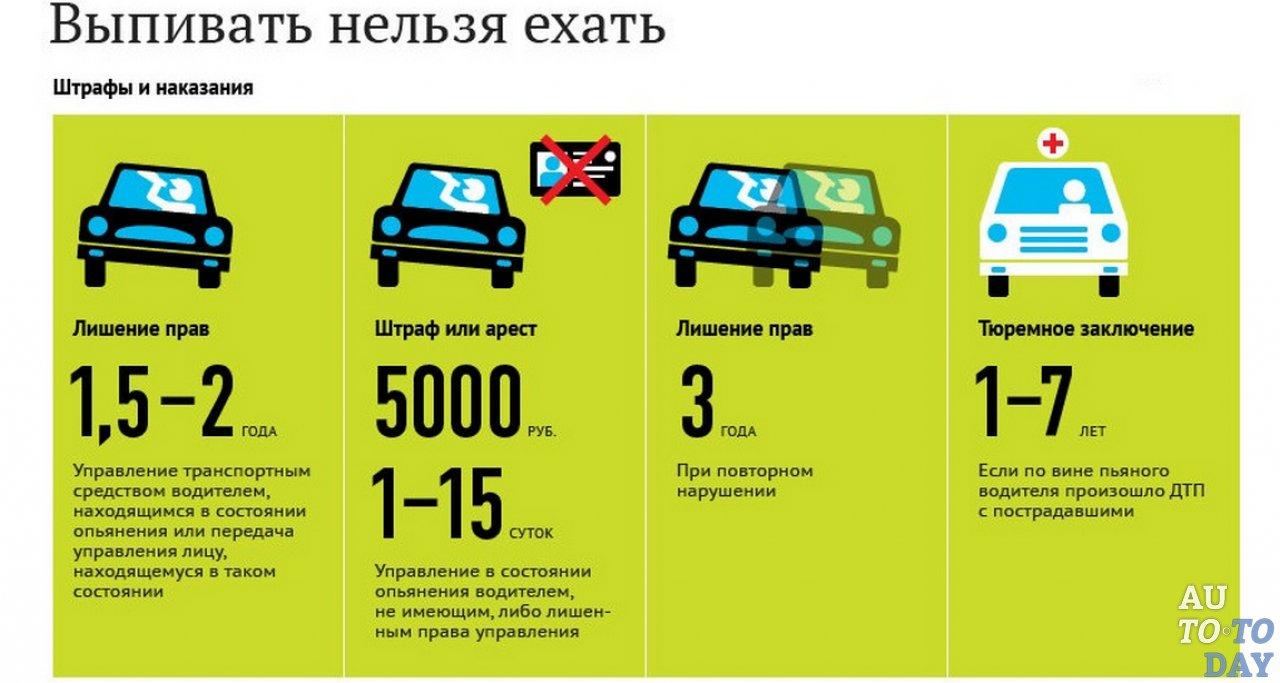 Страхование Займа От Физ Лица В Москве