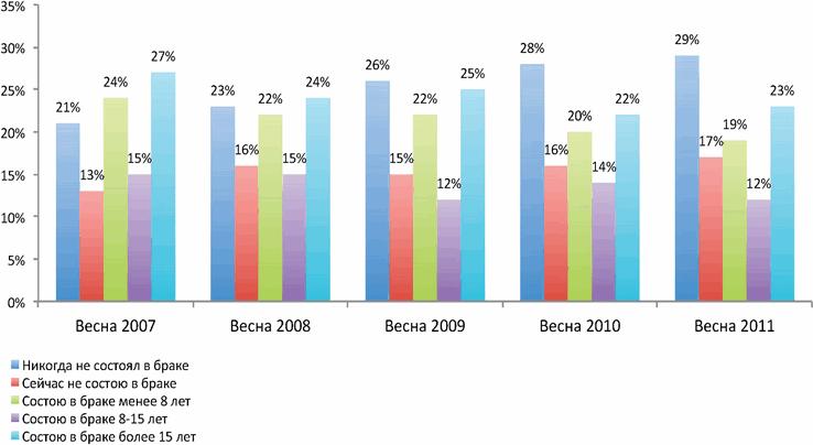 Договор займа с процентами между юридическими лицами с процентами образец