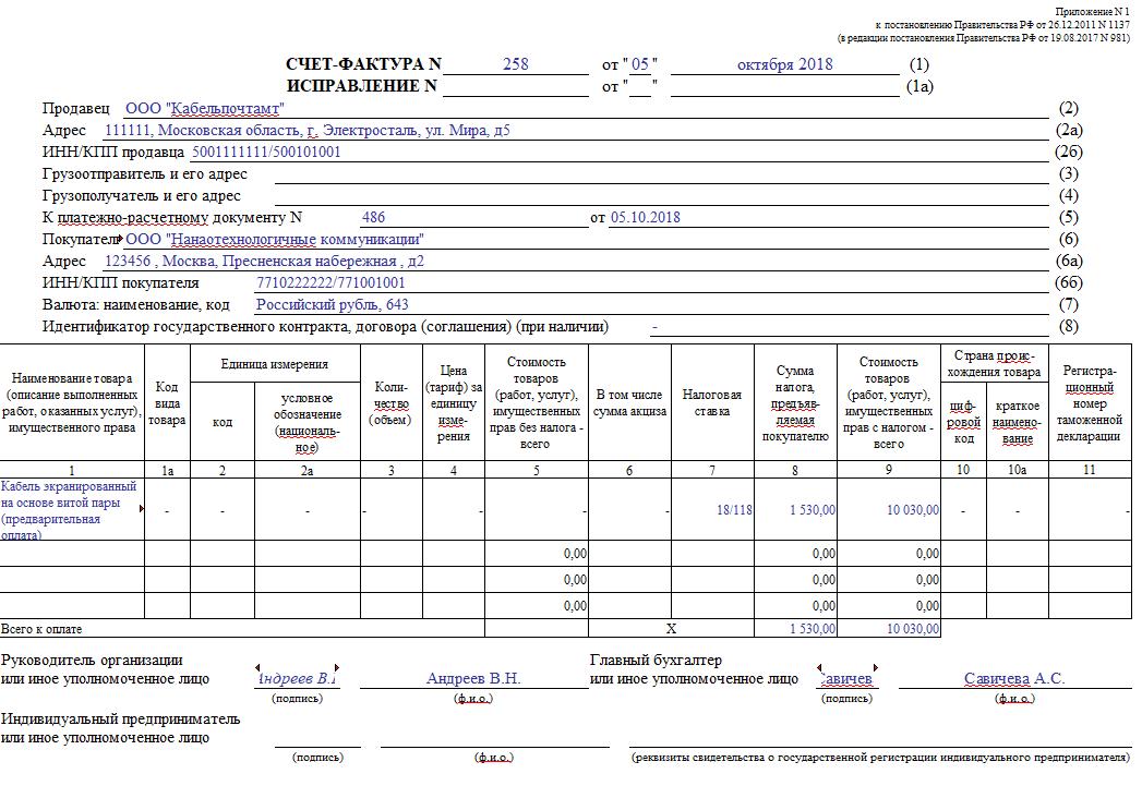 Опека и попечительство кировского района санкт петербурга