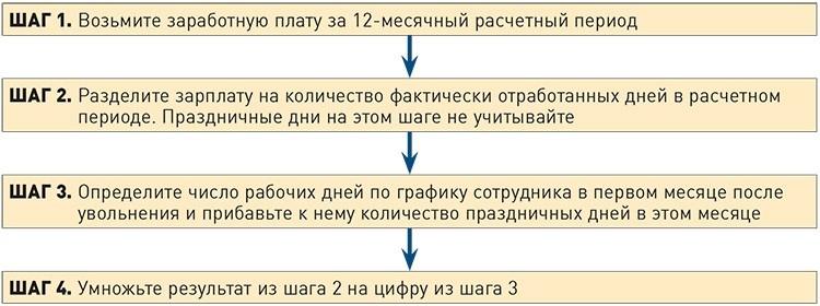 В какой срок до истечении действия водительского удостоверения можно его менять