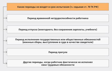 Социальная песия по инвалидности 2группы в 2018 году московской области