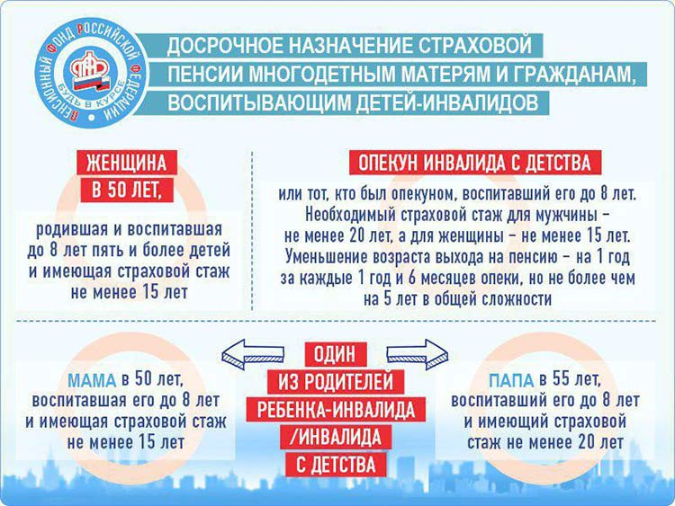 Сколько стоит в москве частный детский сад
