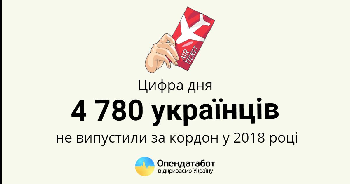 Проверка штрафов гибдд по водительскому удостоверении белгородская область официальный сайт